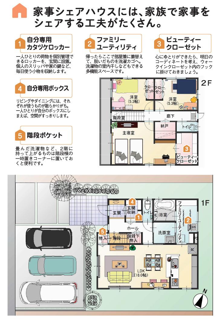 【ダイワハウス】フローラルアベニュー五十嵐東 「家事シェアハウス」(分譲住宅)の画像