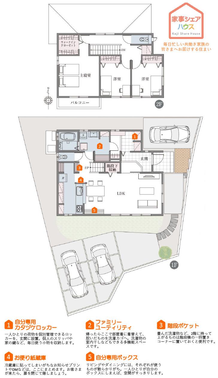 【ダイワハウス】セキュレア甲府千塚 「家事シェアハウス」(分譲住宅)の画像