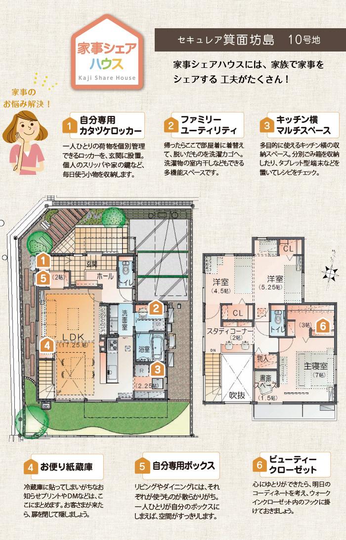 【ダイワハウス】セキュレア箕面坊島 「家事シェアハウス」(分譲住宅)の画像