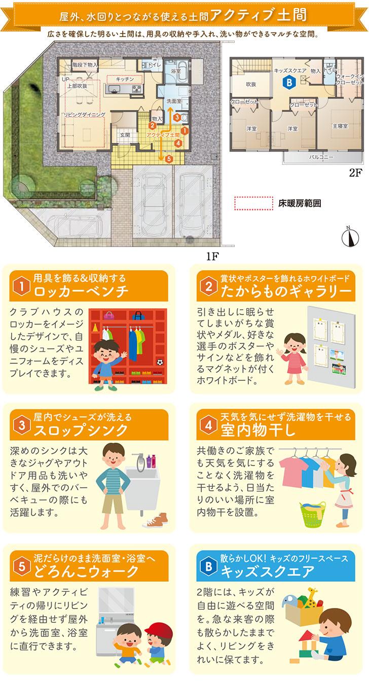 【ダイワハウス】セキュレア宮町 (分譲住宅)の画像