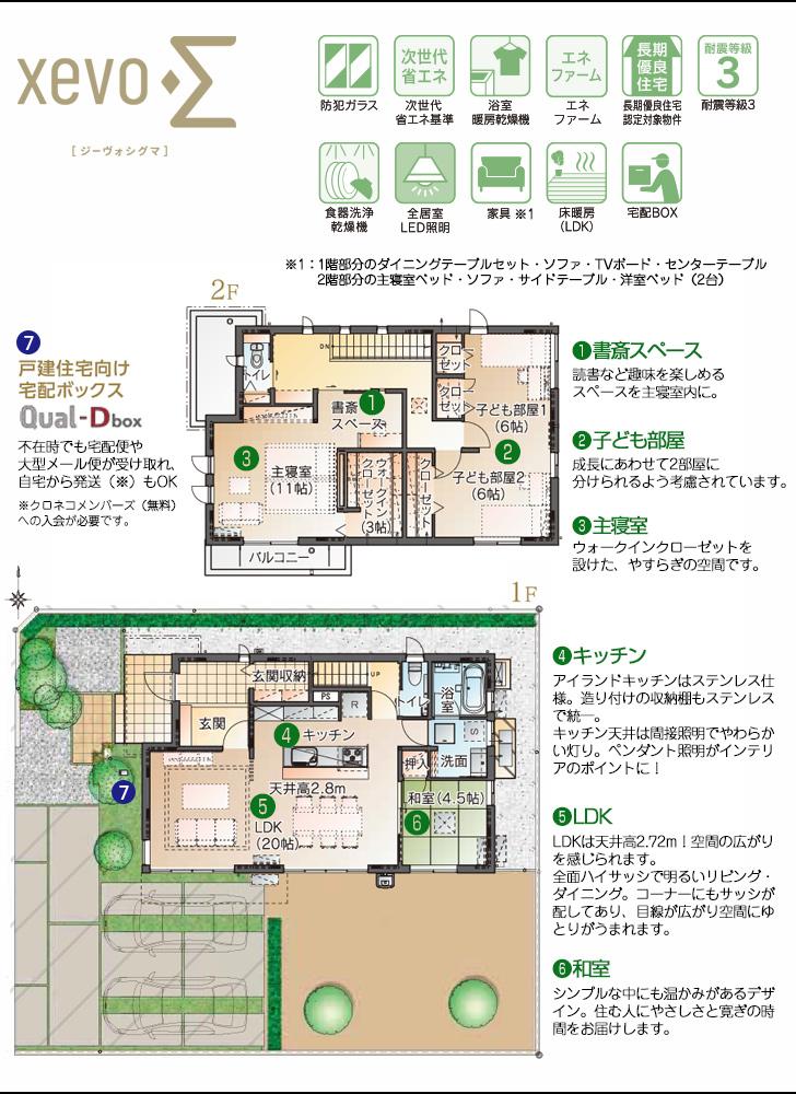 【ダイワハウス】まちなかジーヴォ佐土原 (分譲住宅)の画像