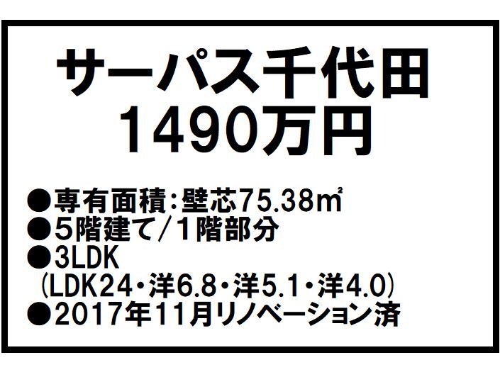 サ-パス千代田